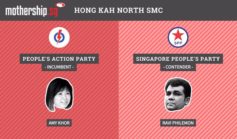 Hong Kah North SMC