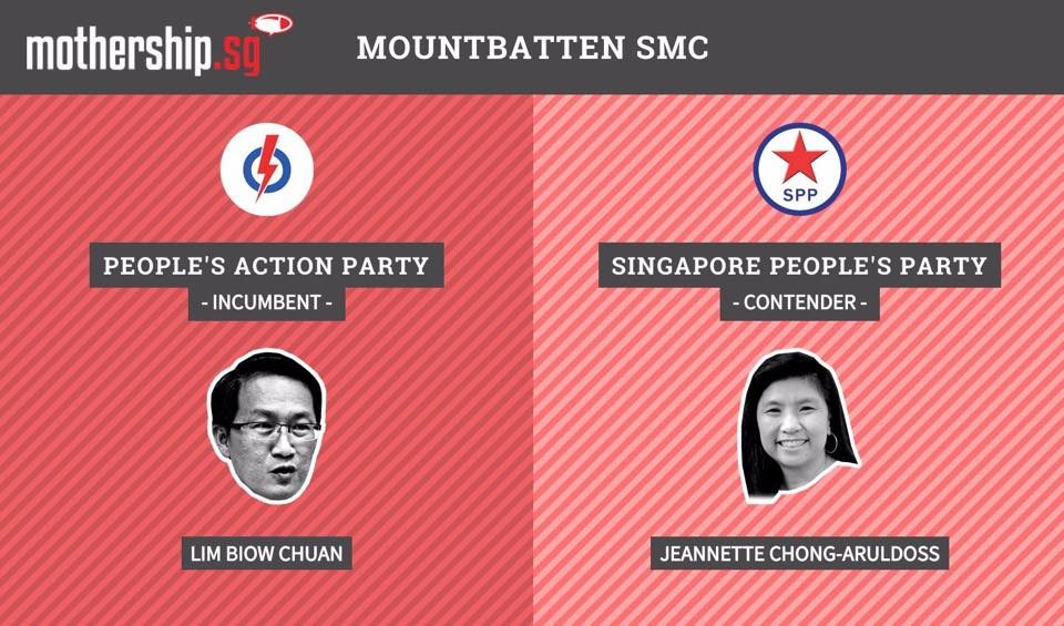 Mountbatten SMC