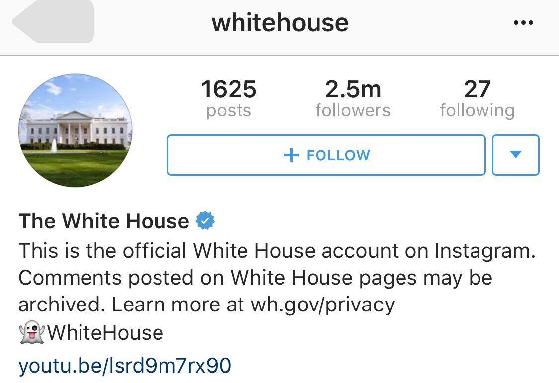 Source: White House IG