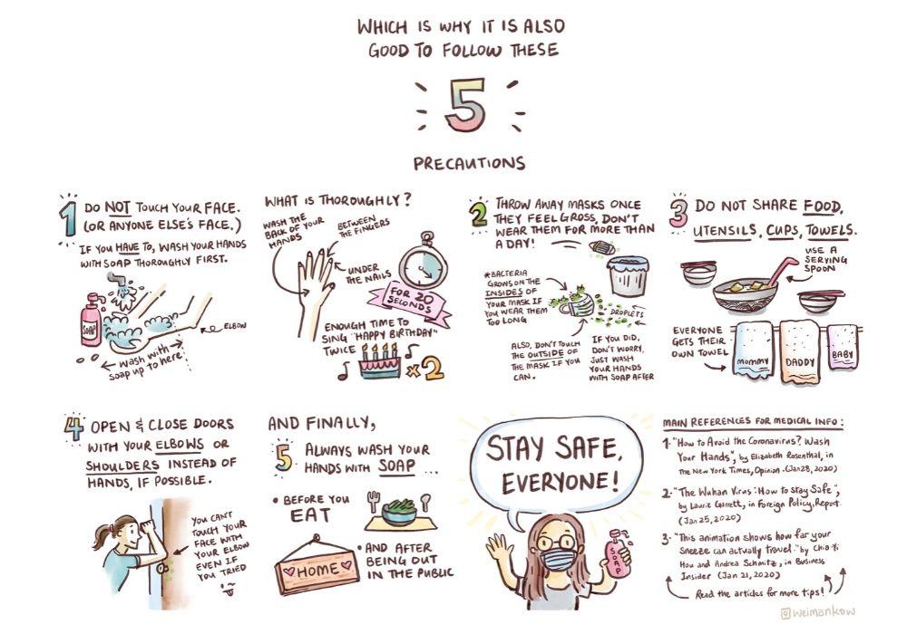 Infocomic by Weiman Kow on coronaviruses