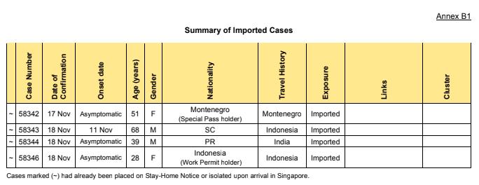 screenshot of imported case details nov 19