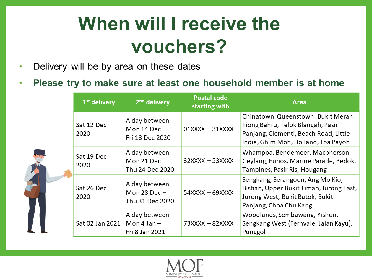 photo of grocery voucher dates